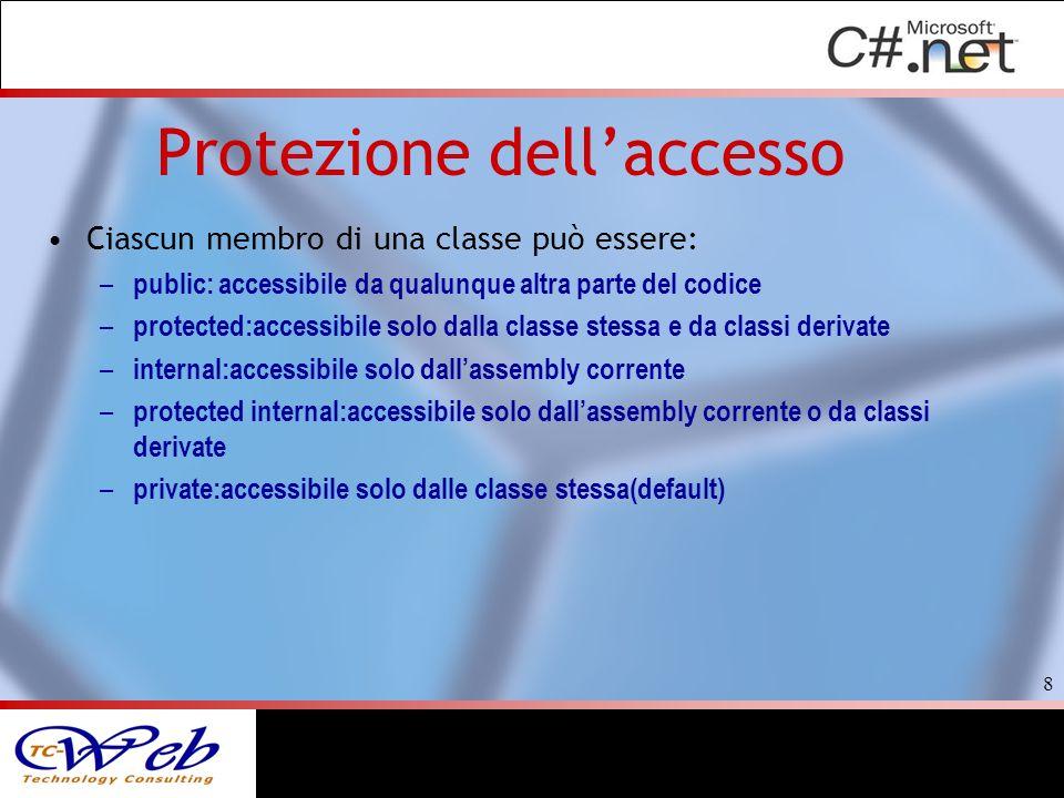 Protezione dellaccesso Ciascun membro di una classe può essere: – public: accessibile da qualunque altra parte del codice – protected:accessibile solo