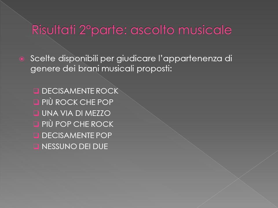 Scelte disponibili per giudicare lappartenenza di genere dei brani musicali proposti: DECISAMENTE ROCK PIÙ ROCK CHE POP UNA VIA DI MEZZO PIÙ POP CHE ROCK DECISAMENTE POP NESSUNO DEI DUE