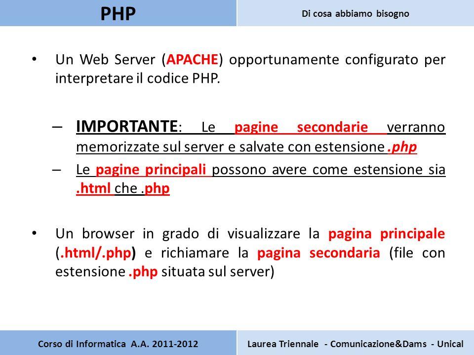 Un Web Server (APACHE) opportunamente configurato per interpretare il codice PHP. – IMPORTANTE : Le pagine secondarie verranno memorizzate sul server