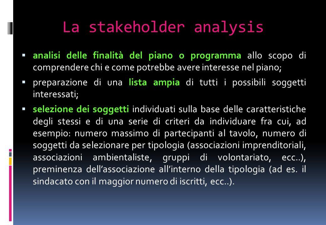 La stakeholder analysis analisi delle finalità del piano o programma allo scopo di comprendere chi e come potrebbe avere interesse nel piano; preparaz