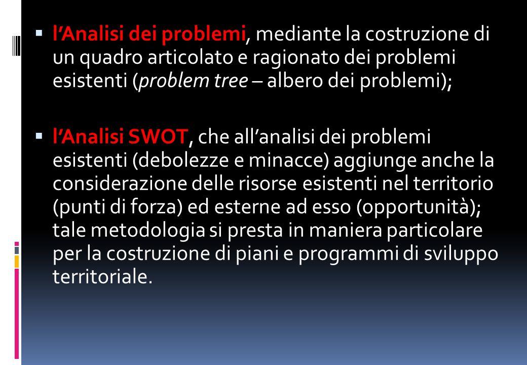 lAnalisi dei problemi, mediante la costruzione di un quadro articolato e ragionato dei problemi esistenti (problem tree – albero dei problemi); lAnali