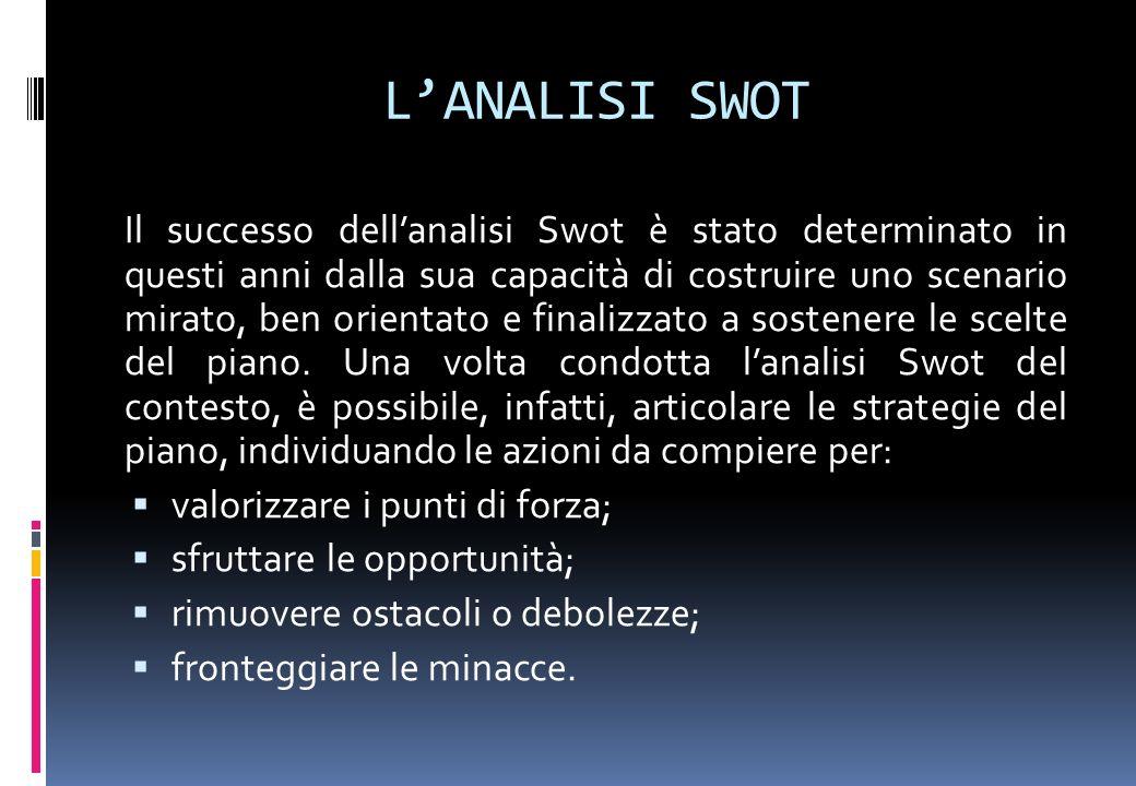 LANALISI SWOT Il successo dellanalisi Swot è stato determinato in questi anni dalla sua capacità di costruire uno scenario mirato, ben orientato e fin