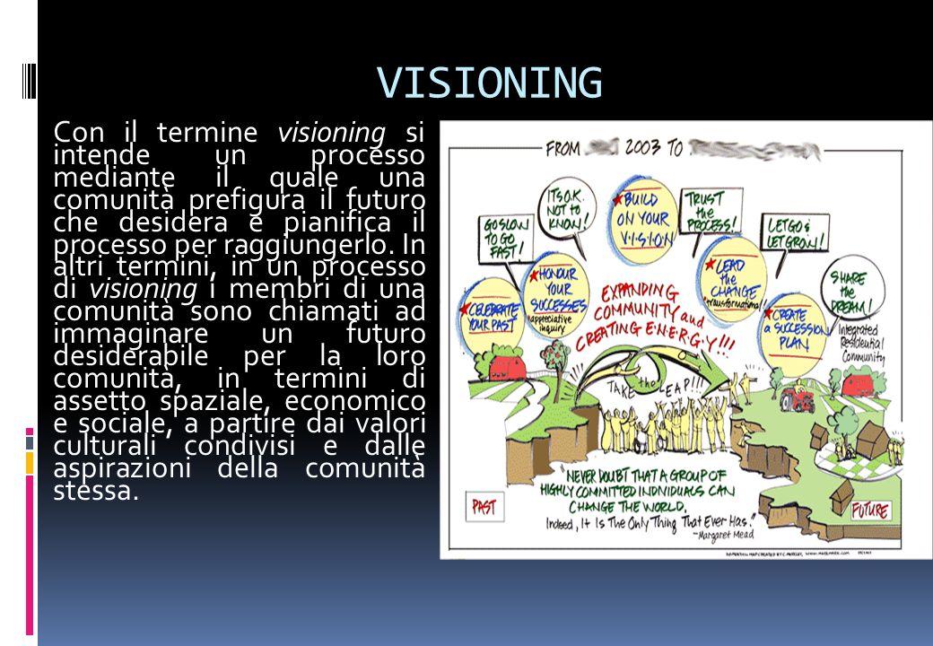 VISIONING Con il termine visioning si intende un processo mediante il quale una comunità prefigura il futuro che desidera e pianifica il processo per