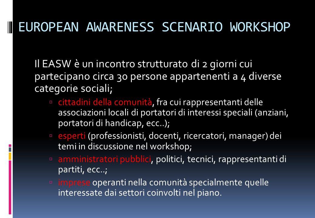 EUROPEAN AWARENESS SCENARIO WORKSHOP Il EASW è un incontro strutturato di 2 giorni cui partecipano circa 30 persone appartenenti a 4 diverse categorie
