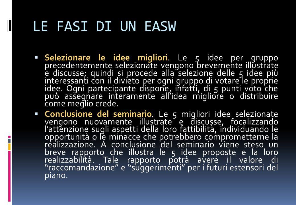 LE FASI DI UN EASW Selezionare le idee migliori. Le 5 idee per gruppo precedentemente selezionate vengono brevemente illustrate e discusse; quindi si