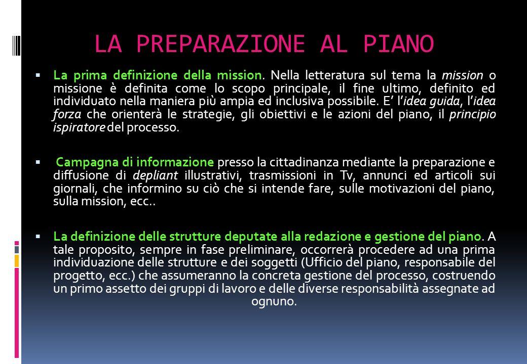 LA PREPARAZIONE AL PIANO La prima definizione della mission. Nella letteratura sul tema la mission o missione è definita come lo scopo principale, il