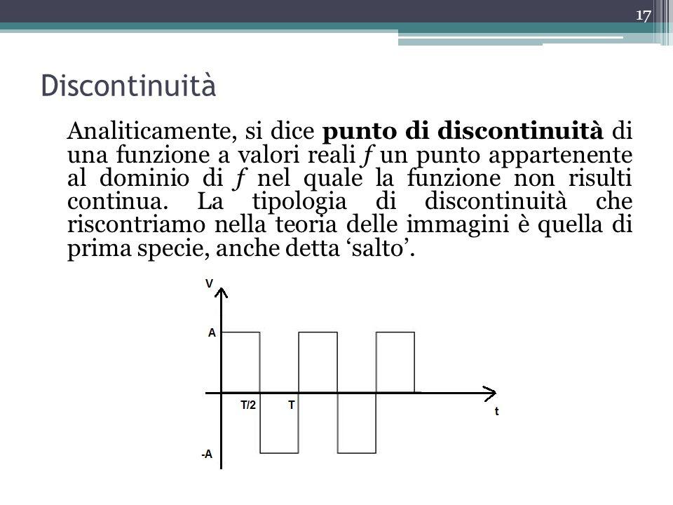 Discontinuità Analiticamente, si dice punto di discontinuità di una funzione a valori reali f un punto appartenente al dominio di f nel quale la funzi