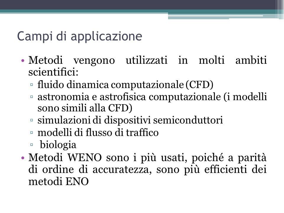 Campi di applicazione Metodi vengono utilizzati in molti ambiti scientifici: fluido dinamica computazionale (CFD) astronomia e astrofisica computazion