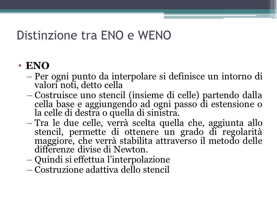 Distinzione tra ENO e WENO ENO – Per ogni punto da interpolare si definisce un intorno di valori noti, detto cella – Costruisce uno stencil (insieme d