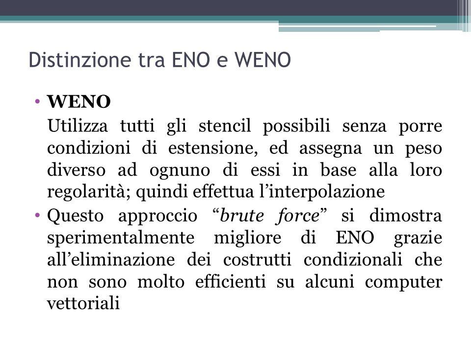 Distinzione tra ENO e WENO WENO Utilizza tutti gli stencil possibili senza porre condizioni di estensione, ed assegna un peso diverso ad ognuno di ess