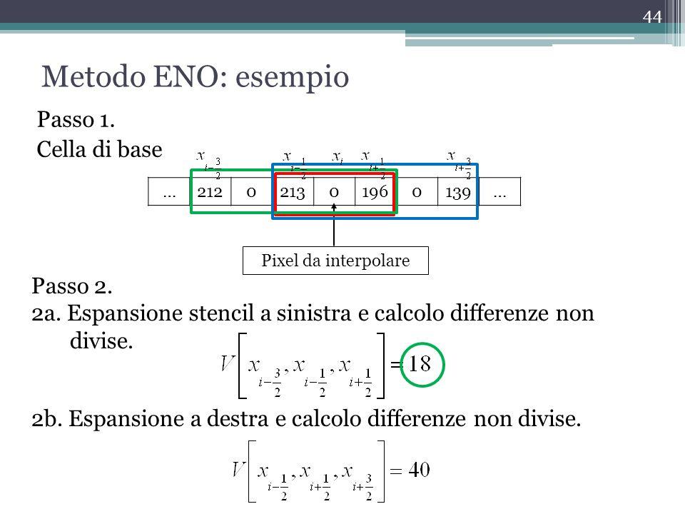 Metodo ENO: esempio Passo 1. Cella di base …212021301960139… Pixel da interpolare Passo 2. 2a. Espansione stencil a sinistra e calcolo differenze non
