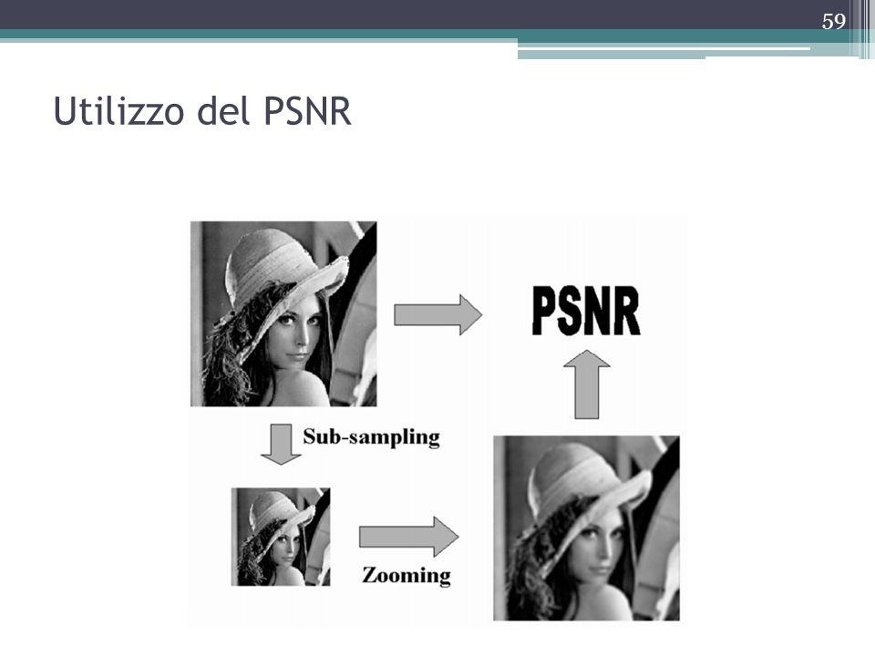 Utilizzo del PSNR 59