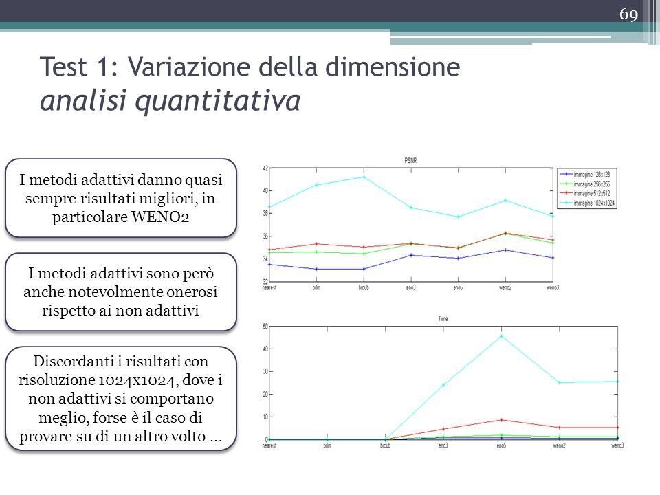 Test 1: Variazione della dimensione analisi quantitativa I metodi adattivi danno quasi sempre risultati migliori, in particolare WENO2 I metodi adatti
