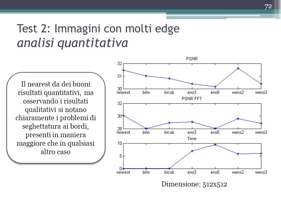 Test 2: Immagini con molti edge analisi quantitativa Dimensione: 512x512 Il nearest da dei buoni risultati quantitativi, ma osservando i risultati qua