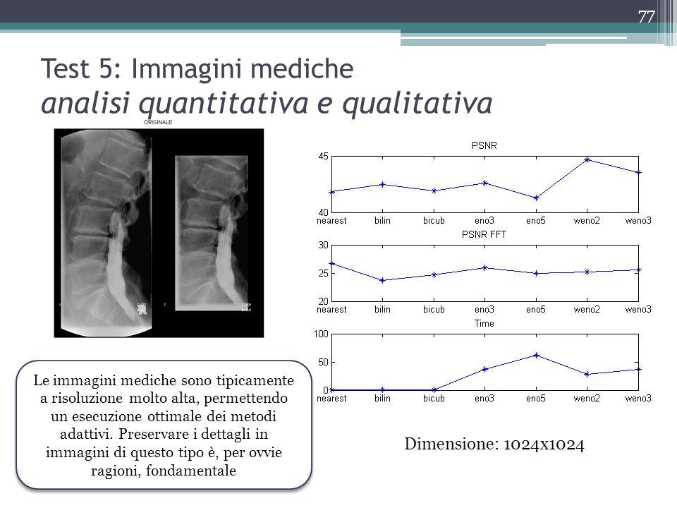 Test 5: Immagini mediche analisi quantitativa e qualitativa Dimensione: 1024x1024 Le immagini mediche sono tipicamente a risoluzione molto alta, perme