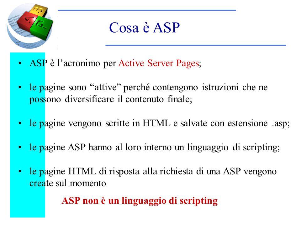 Cosa è ASP ASP è lacronimo per Active Server Pages; le pagine sono attive perché contengono istruzioni che ne possono diversificare il contenuto finale; le pagine vengono scritte in HTML e salvate con estensione.asp; le pagine ASP hanno al loro interno un linguaggio di scripting; le pagine HTML di risposta alla richiesta di una ASP vengono create sul momento ASP non è un linguaggio di scripting