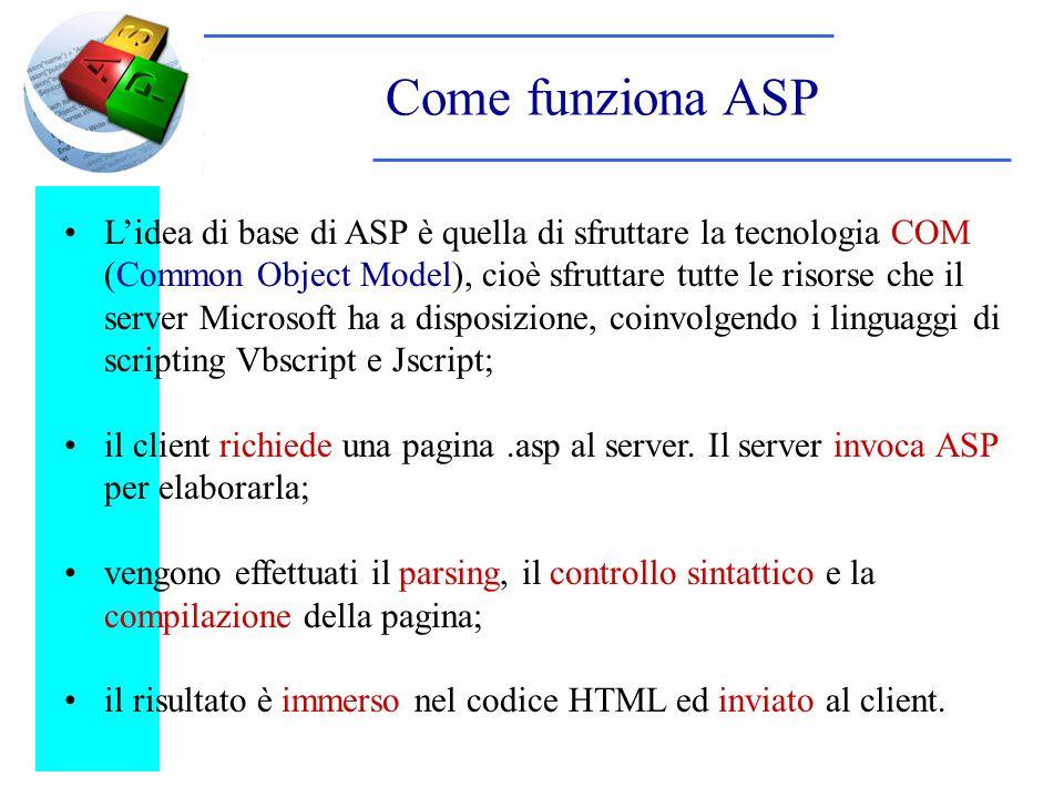 Come funziona ASP Lidea di base di ASP è quella di sfruttare la tecnologia COM (Common Object Model), cioè sfruttare tutte le risorse che il server Mi