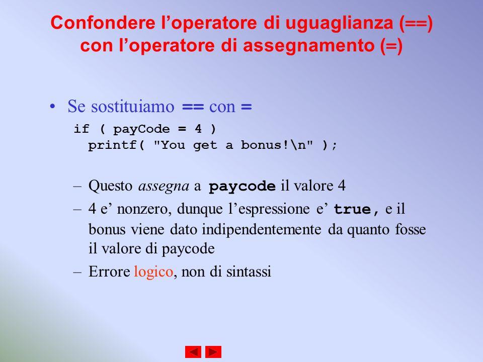 Confondere loperatore di uguaglianza (==) con loperatore di assegnamento (=) Se sostituiamo == con = if ( payCode = 4 ) printf( You get a bonus!\n ); –Questo assegna a paycode il valore 4 –4 e nonzero, dunque lespressione e true, e il bonus viene dato indipendentemente da quanto fosse il valore di paycode –Errore logico, non di sintassi