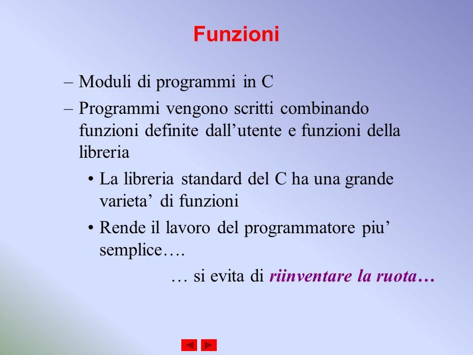 Funzioni –Moduli di programmi in C –Programmi vengono scritti combinando funzioni definite dallutente e funzioni della libreria La libreria standard del C ha una grande varieta di funzioni Rende il lavoro del programmatore piu semplice….