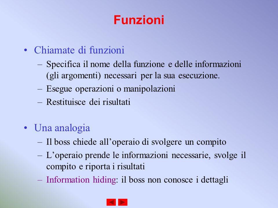 Funzioni Chiamate di funzioni –Specifica il nome della funzione e delle informazioni (gli argomenti) necessari per la sua esecuzione.