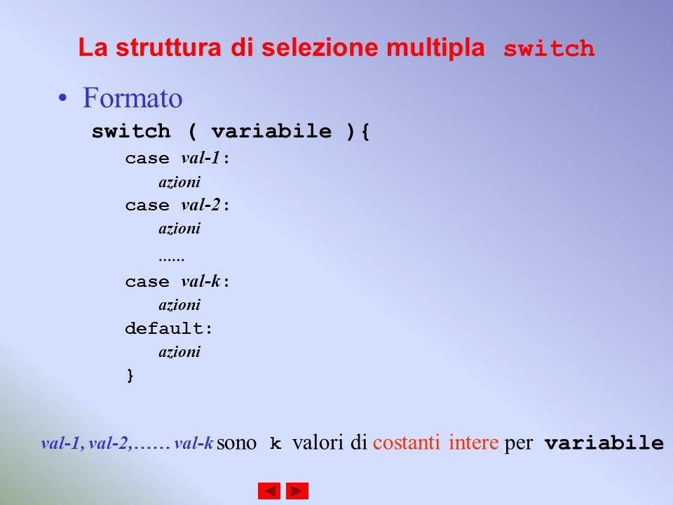 La struttura di selezione multipla switch Formato switch ( variabile ){ case val-1 : azioni case val-2 : azioni …… case val-k : azioni default: azioni } val-1, val-2,…… val-k sono k valori di costanti intere per variabile