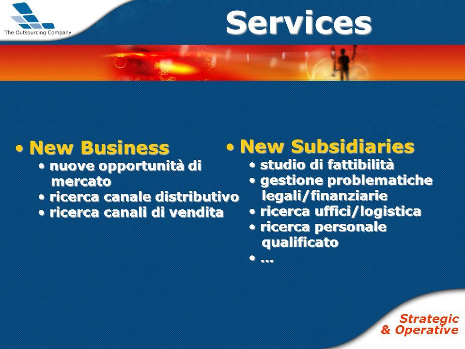 New BusinessNew Business nuove opportunità di mercato nuove opportunità di mercato ricerca canale distributivo ricerca canale distributivo ricerca can
