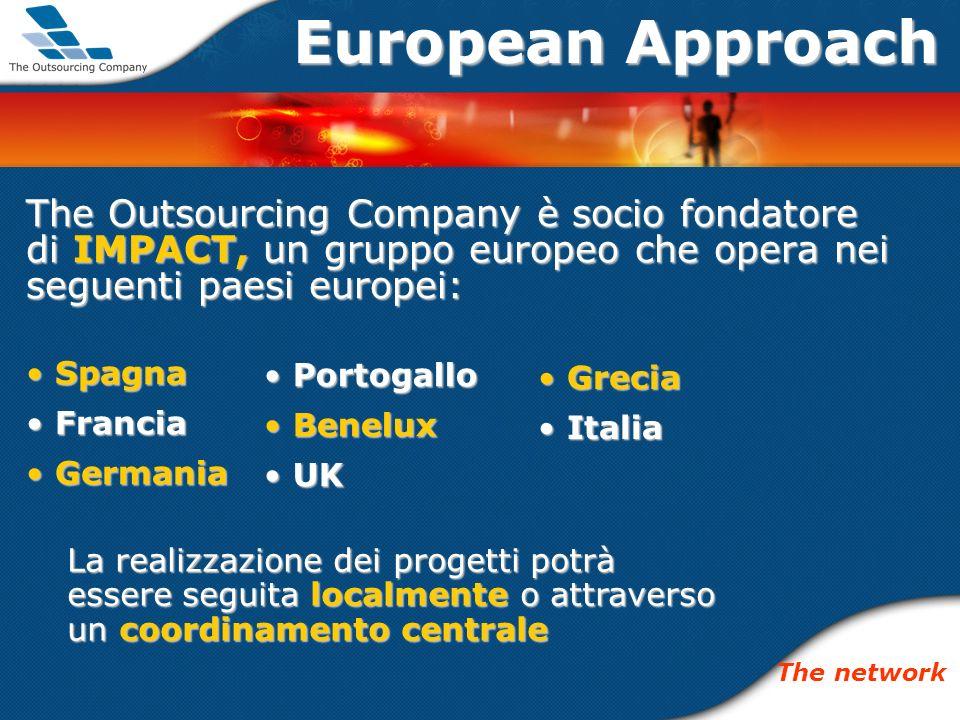Portogallo Portogallo Benelux Benelux UK UK Grecia Grecia Italia Italia European Approach La realizzazione dei progetti potrà essere seguita localment