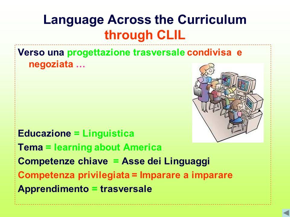 Language Across the Curriculum through CLIL Verso una progettazione trasversale condivisa e negoziata … Educazione = Linguistica Tema = learning about