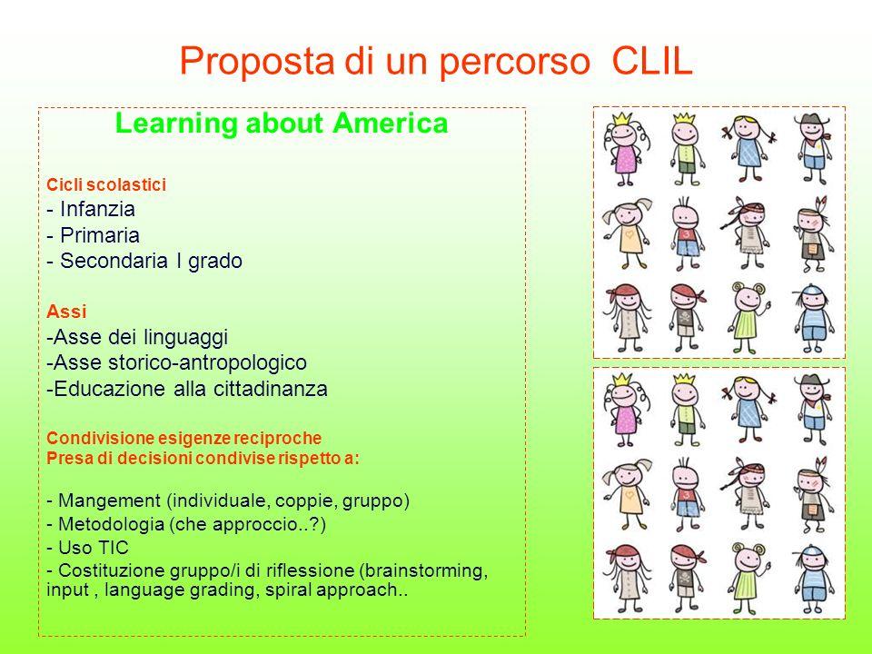 Proposta di un percorso CLIL Learning about America Cicli scolastici - Infanzia - Primaria - Secondaria I grado Assi -Asse dei linguaggi -Asse storico-antropologico -Educazione alla cittadinanza Condivisione esigenze reciproche Presa di decisioni condivise rispetto a: - Mangement (individuale, coppie, gruppo) - Metodologia (che approccio.. ) - Uso TIC - Costituzione gruppo/i di riflessione (brainstorming, input, language grading, spiral approach..