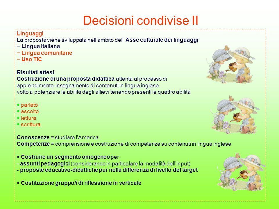 Decisioni condivise II Linguaggi La proposta viene sviluppata nellambito dell Asse culturale dei linguaggi Lingua italiana Lingua comunitarie Uso TIC