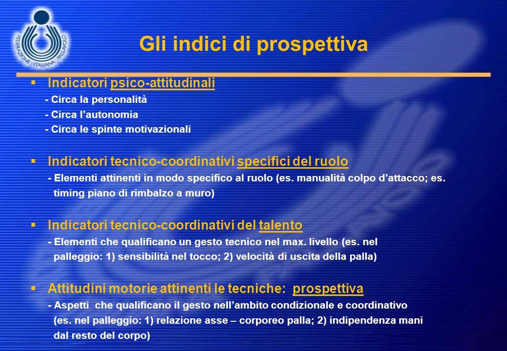 Gli indici di prospettiva Indicatori psico-attitudinali - Circa la personalità - Circa lautonomia - Circa le spinte motivazionali Indicatori tecnico-c