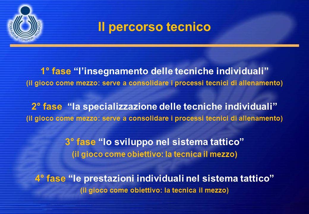 Il percorso tecnico 1° fase linsegnamento delle tecniche individuali (il gioco come mezzo: serve a consolidare i processi tecnici di allenamento) 2° f