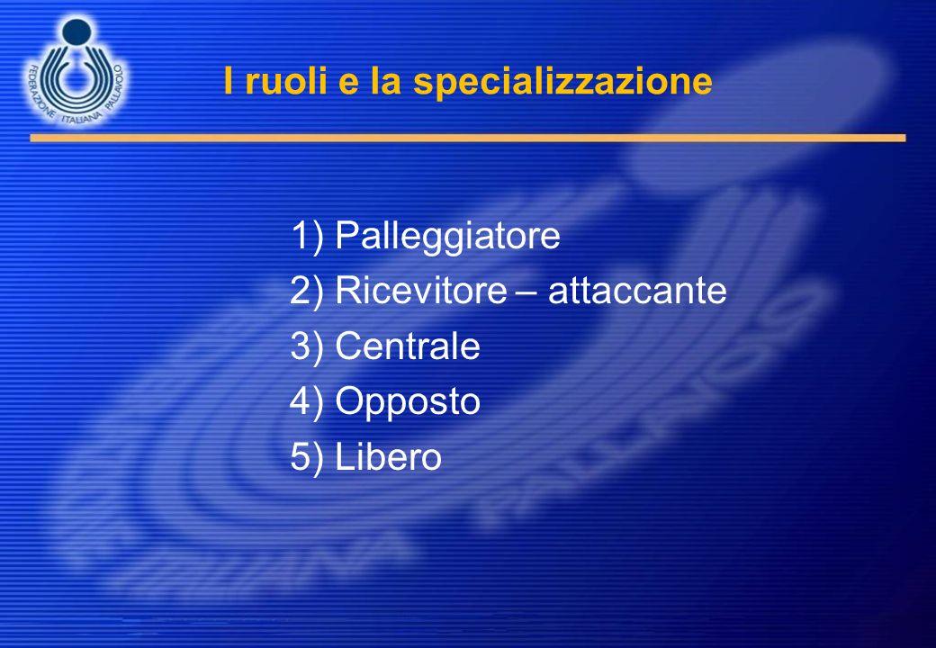 I ruoli e la specializzazione 1) Palleggiatore 2) Ricevitore – attaccante 3) Centrale 4) Opposto 5) Libero