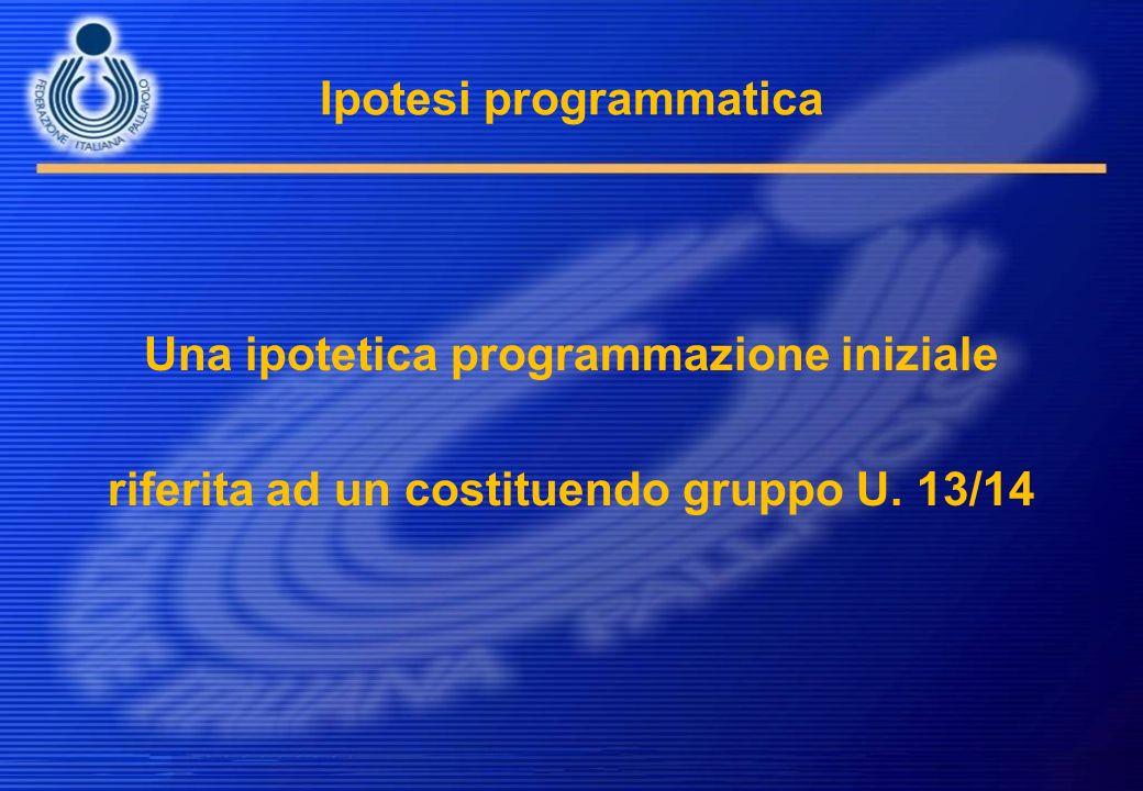 Ipotesi programmatica Una ipotetica programmazione iniziale riferita ad un costituendo gruppo U. 13/14