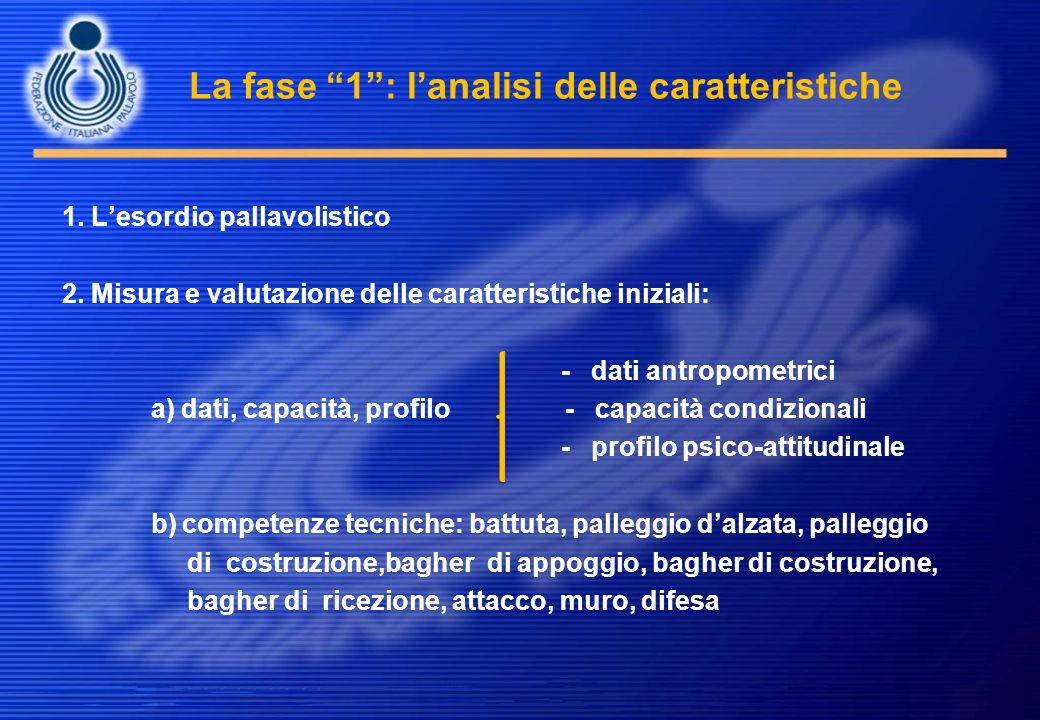 La fase 1: lanalisi delle caratteristiche 1. Lesordio pallavolistico 2. Misura e valutazione delle caratteristiche iniziali: - dati antropometrici a)