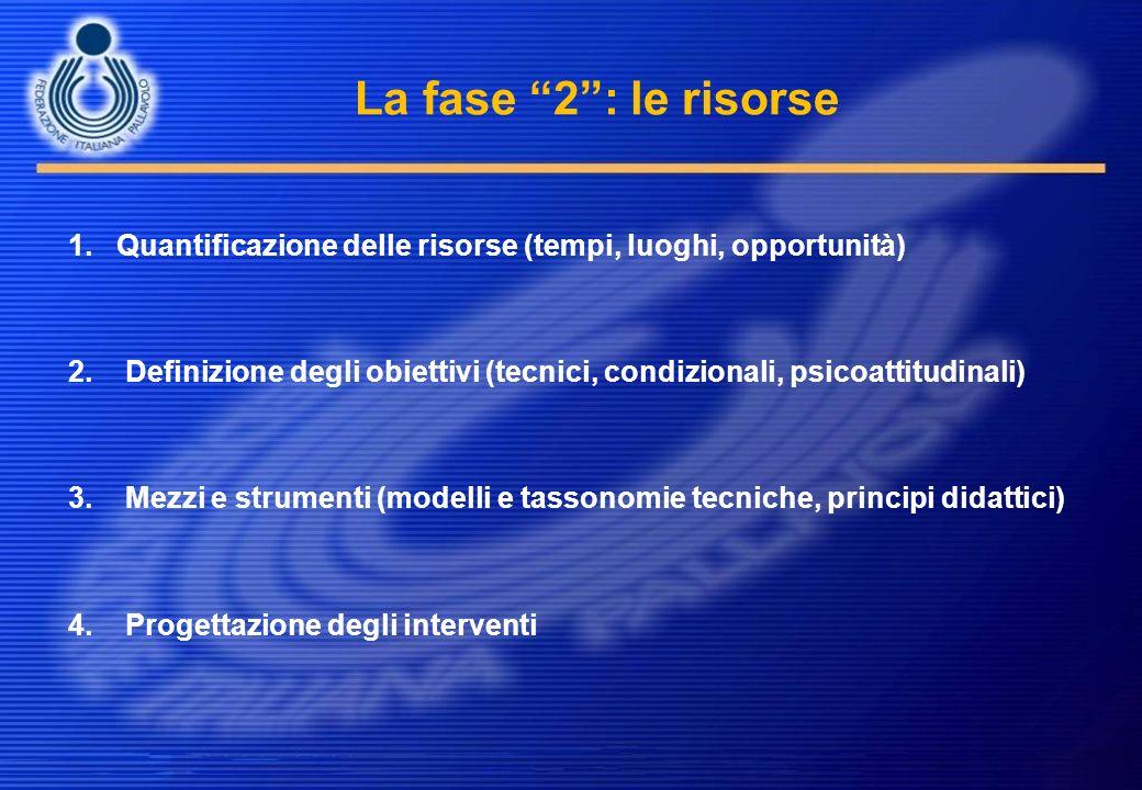 La fase 2: le risorse 1. Quantificazione delle risorse (tempi, luoghi, opportunità) 2. Definizione degli obiettivi (tecnici, condizionali, psicoattitu
