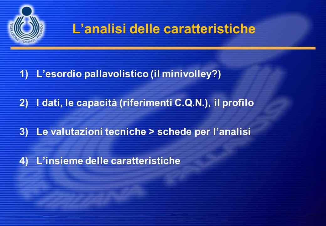 Lanalisi delle caratteristiche 1)Lesordio pallavolistico (il minivolley?) 2)I dati, le capacità (riferimenti C.Q.N.), il profilo 3)Le valutazioni tecn