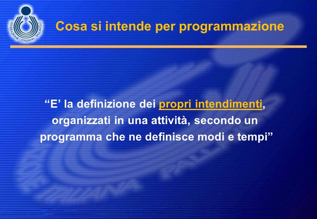 Cosa si intende per programmazione E la definizione dei propri intendimenti, organizzati in una attività, secondo un programma che ne definisce modi e
