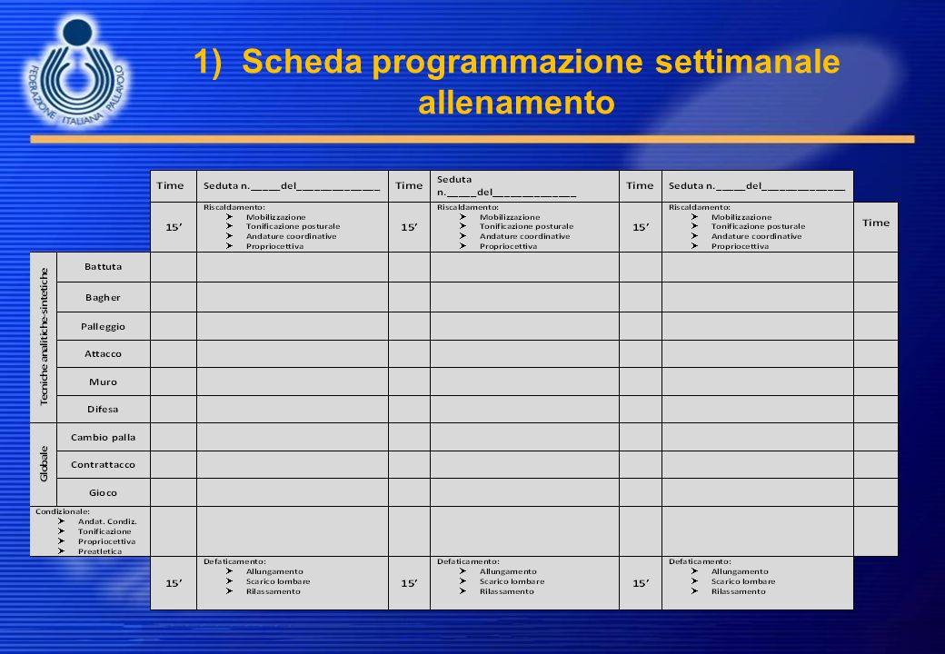 1) Scheda programmazione settimanale allenamento