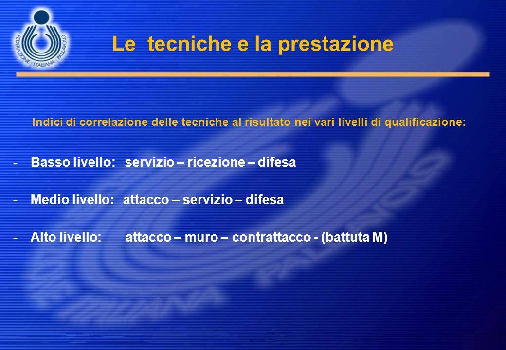 Le tecniche e la prestazione Indici di correlazione delle tecniche al risultato nei vari livelli di qualificazione: -Basso livello: servizio – ricezio
