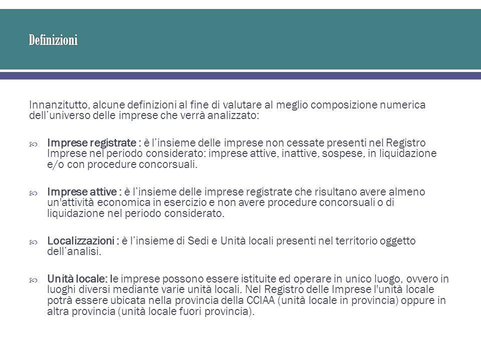 Provincia di Genova Valori assoluti Imprese attive72.198 Imprese inattive7.450 Imprese sospese1.521 Imprese con procedure concorsuali1.166 Imprese in scioglimento/liquidazione4.429 Totale registrate86.764 Unita locali23.771 Totale localizzazioni110.535 Distribuzione dellinsieme delle imprese registrate, ovvero presenti nel Registro delle Imprese e non cessate, secondo lo stato di attività.
