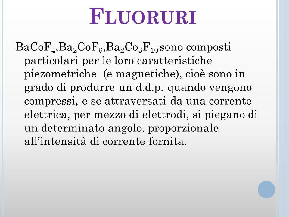 F LUORURI BaCoF 4,Ba 2 CoF 6,Ba 2 Co 3 F 10 sono composti particolari per le loro caratteristiche piezometriche (e magnetiche), cioè sono in grado di produrre un d.d.p.