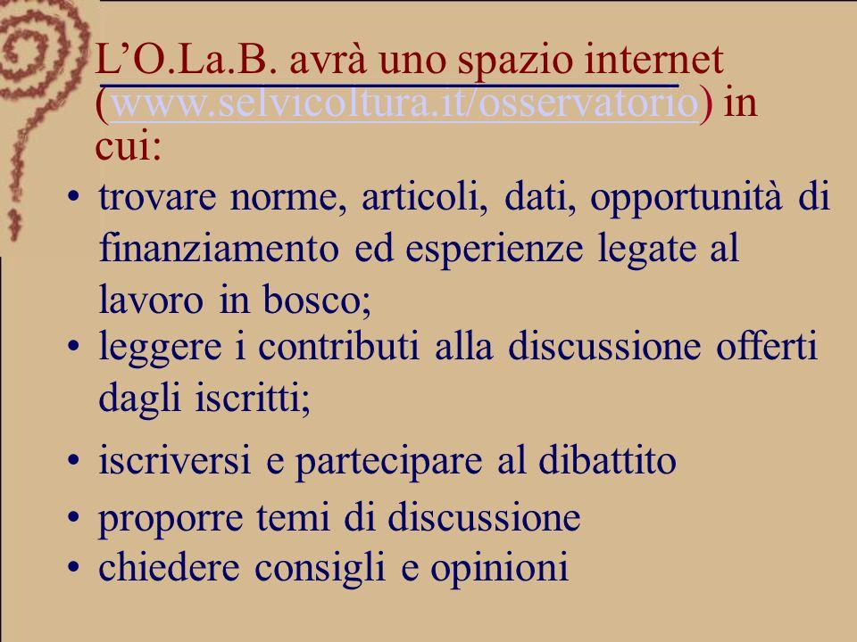 LO.La.B.