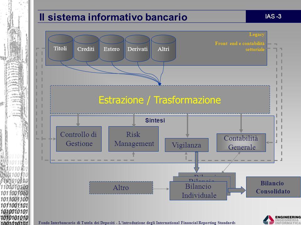 IAS -3 Fondo Interbancario di Tutela dei Depositi - Lintroduzione degli International Financial Reporting Standards Il sistema informativo bancario Bi