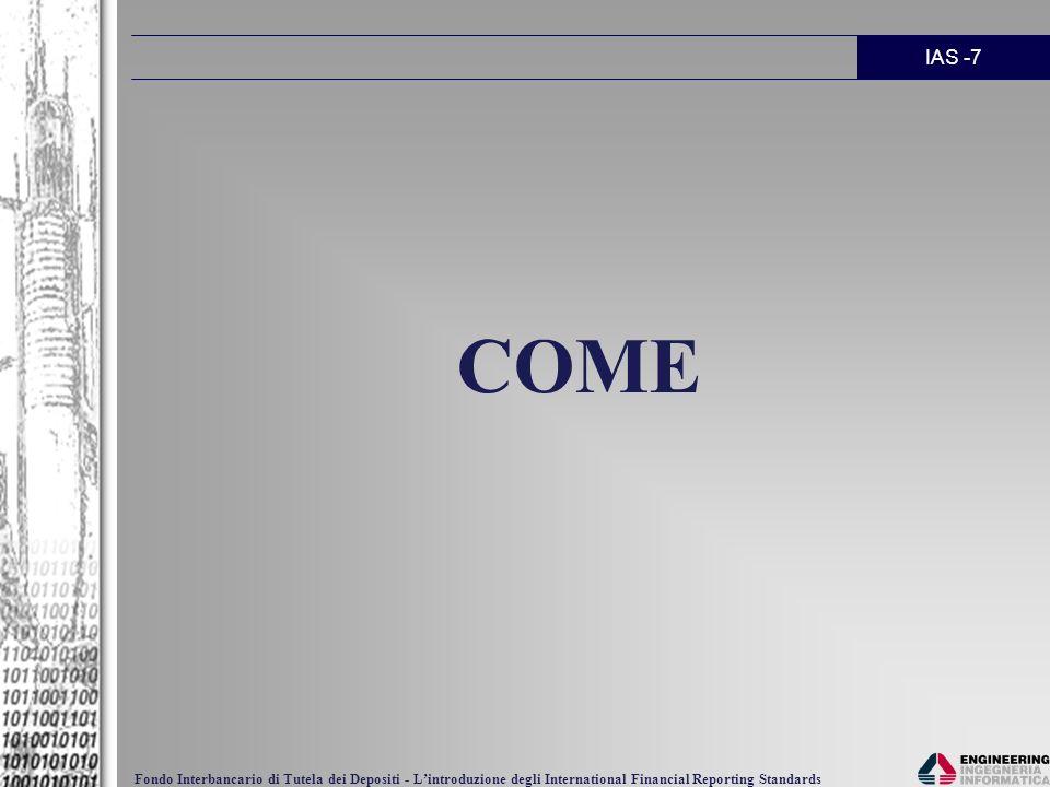 IAS -28 Fondo Interbancario di Tutela dei Depositi - Lintroduzione degli International Financial Reporting Standards Pagamento rata mutuo per cassa: Configurazione Scritture Contabili Evento: Codice Evento : INC-RATA-MT-CASH Progressivo Scrittura : 3 Destinazione : E (Entrambi) Voce Contabile : 99 (Interessi su Mutui) Segno : A (Avere) Quota capitale : Quota capitale attualizzata : Quota Interessi : + Quota Interessi Attualizzata: Commissioni : Larchitettura Cooper Esempio di regola e contabilizzazione : INC-RATA-MT-CASH : 4 : I (IAS) : 101 (Ricavi da Transazione) : A (Avere) : : - : + :