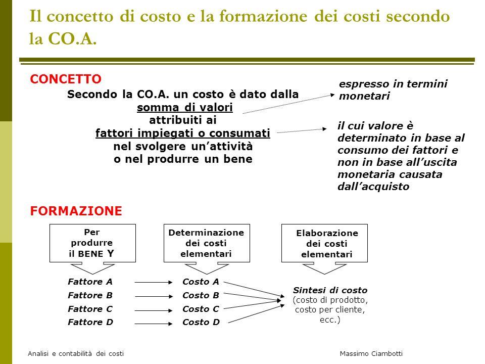 Massimo Ciambotti Analisi e contabilità dei costi Il concetto di costo e la formazione dei costi secondo la CO.A. Secondo la CO.A. un costo è dato dal