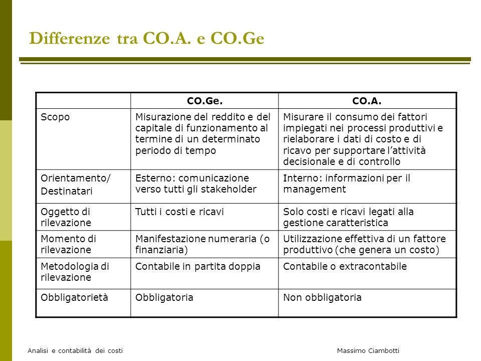 Massimo Ciambotti Analisi e contabilità dei costi Differenze tra CO.A. e CO.Ge CO.Ge.CO.A. ScopoMisurazione del reddito e del capitale di funzionament