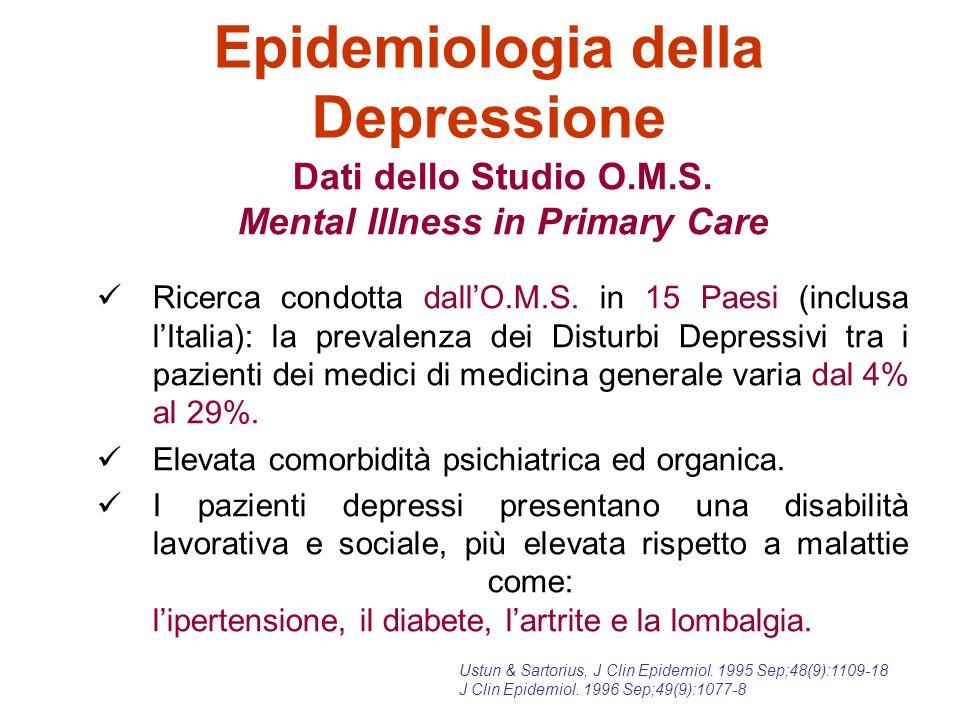 Depressione e setting Popolazione generale3 - 5% Ambulatorio MMG5 - 10% Reparti ospedalieri medici10 - 14% PREVALENZA DEPRESSIONE
