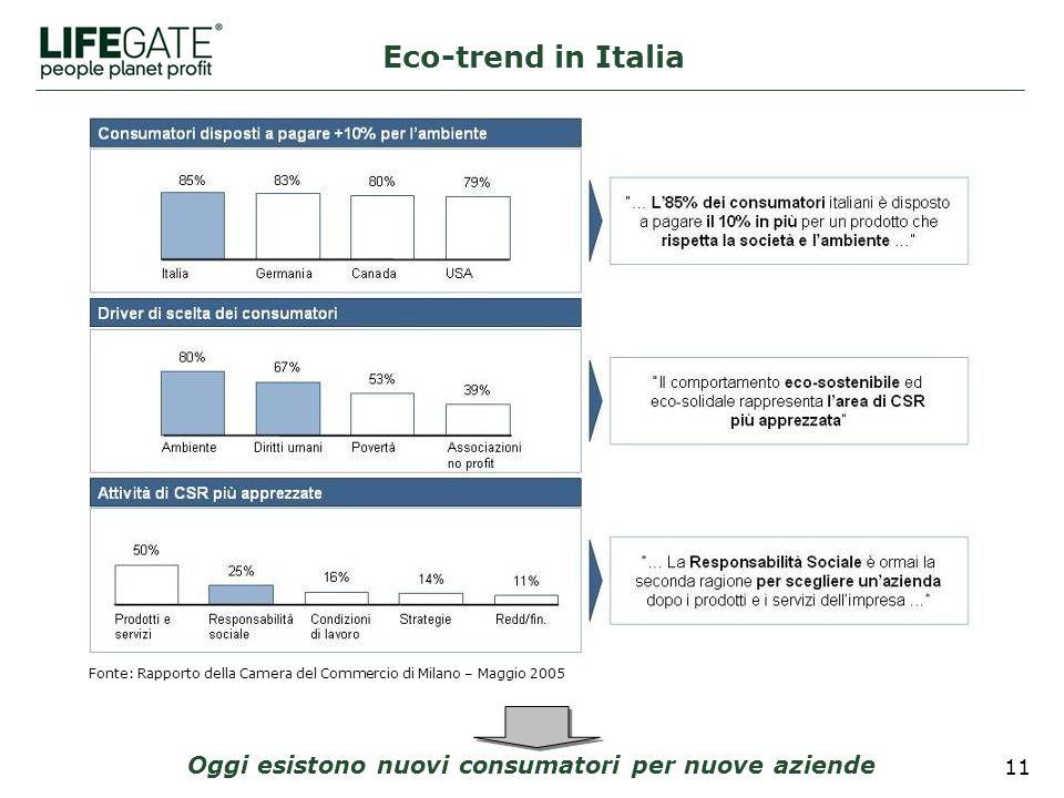 11 Eco-trend in Italia Oggi esistono nuovi consumatori per nuove aziende Fonte: Rapporto della Camera del Commercio di Milano – Maggio 2005