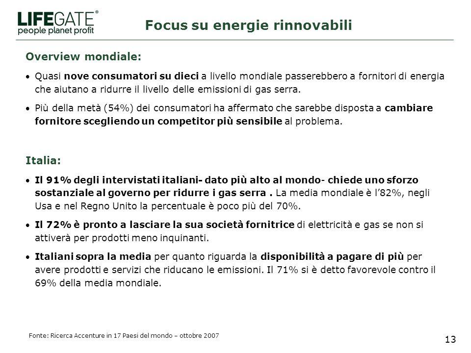 13 Focus su energie rinnovabili Overview mondiale: Quasi nove consumatori su dieci a livello mondiale passerebbero a fornitori di energia che aiutano a ridurre il livello delle emissioni di gas serra.